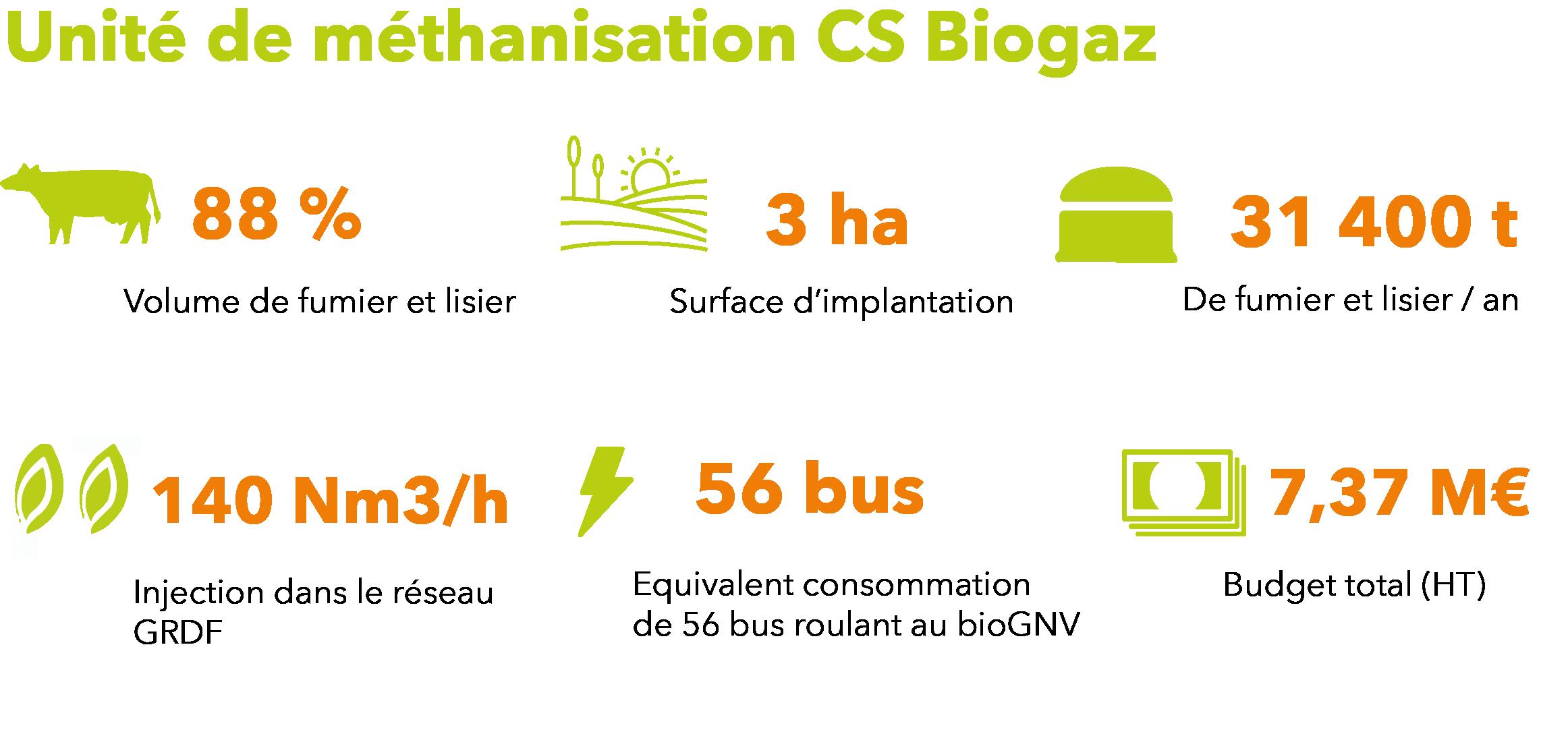 Visuel cs biogaz 5