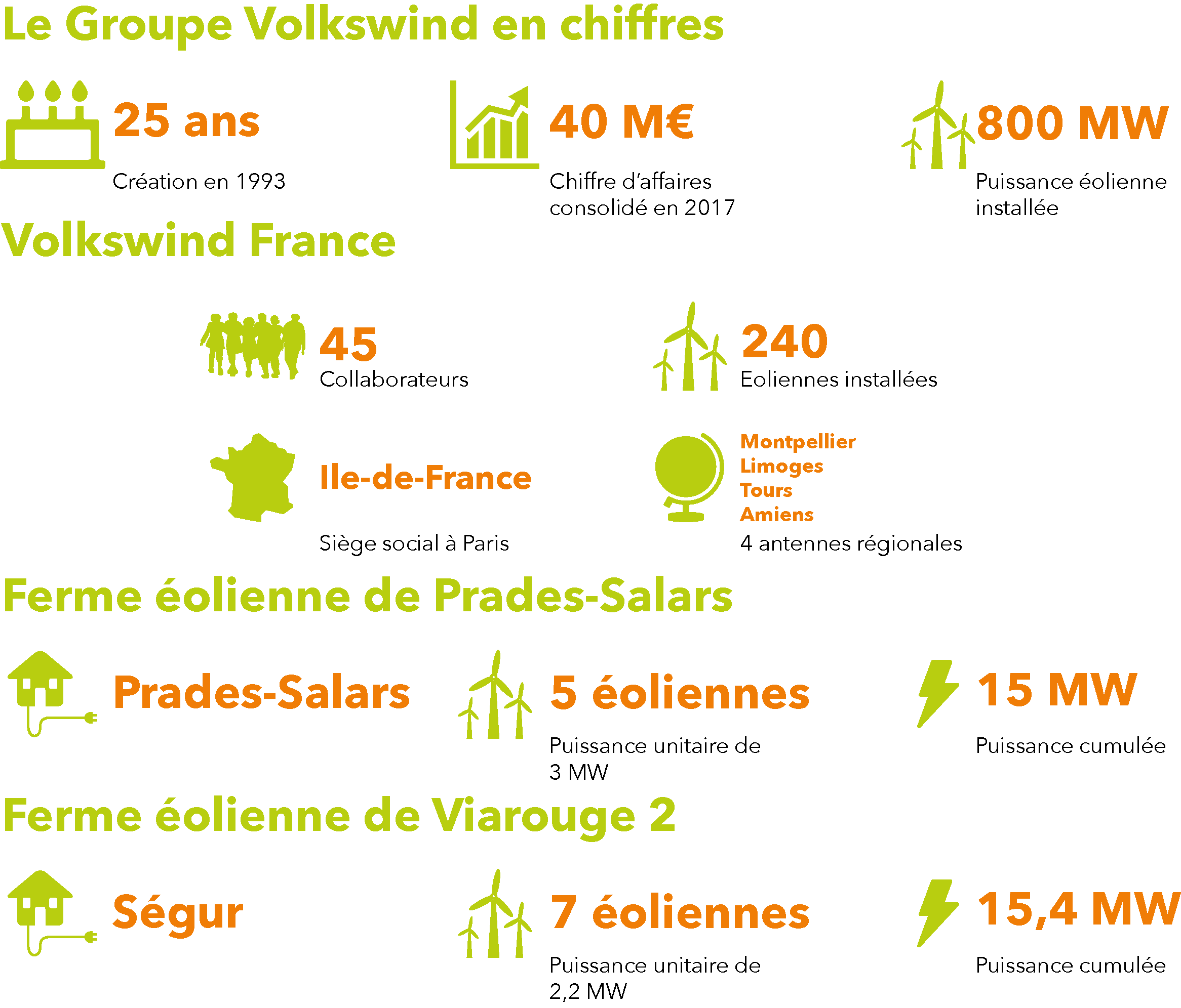 Visuel volkswind viarouge