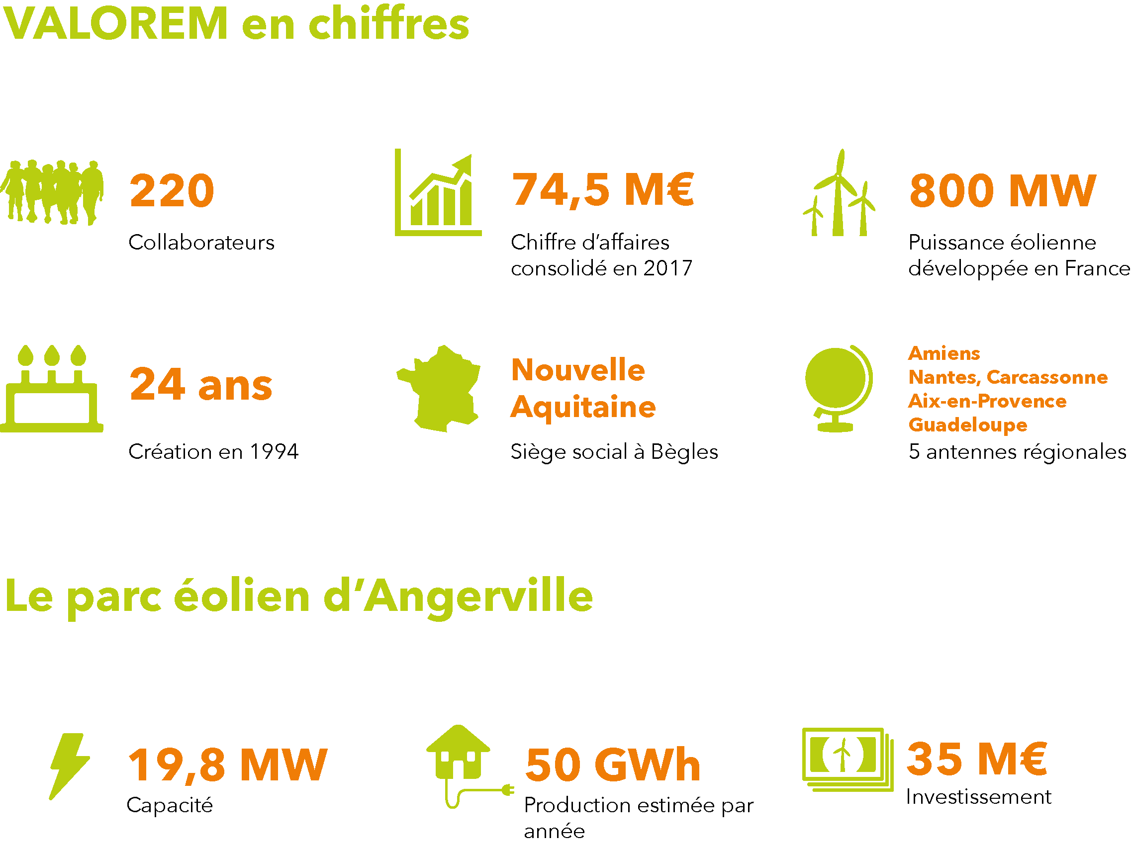 Visuel valorem angerville 1