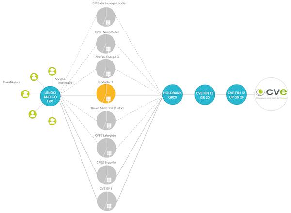 schema_financement_participatif_gr20